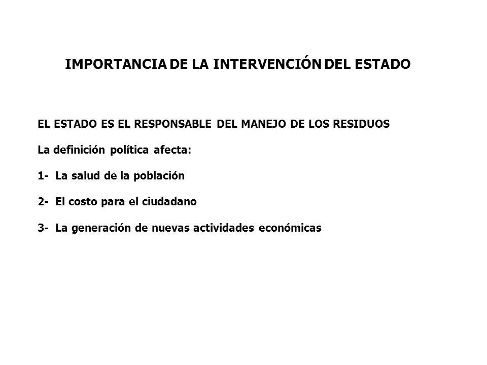IMPORTANCIA DE LA INTERVENCIÓN DEL ESTADO