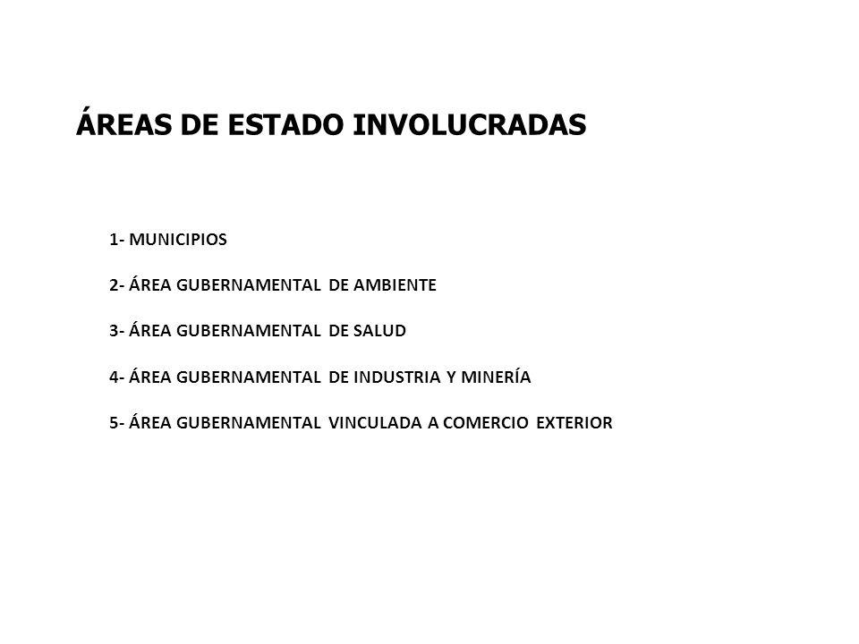 ÁREAS DE ESTADO INVOLUCRADAS