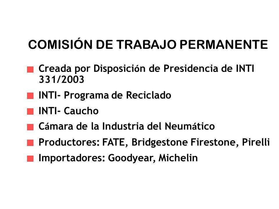COMISIÓN DE TRABAJO PERMANENTE