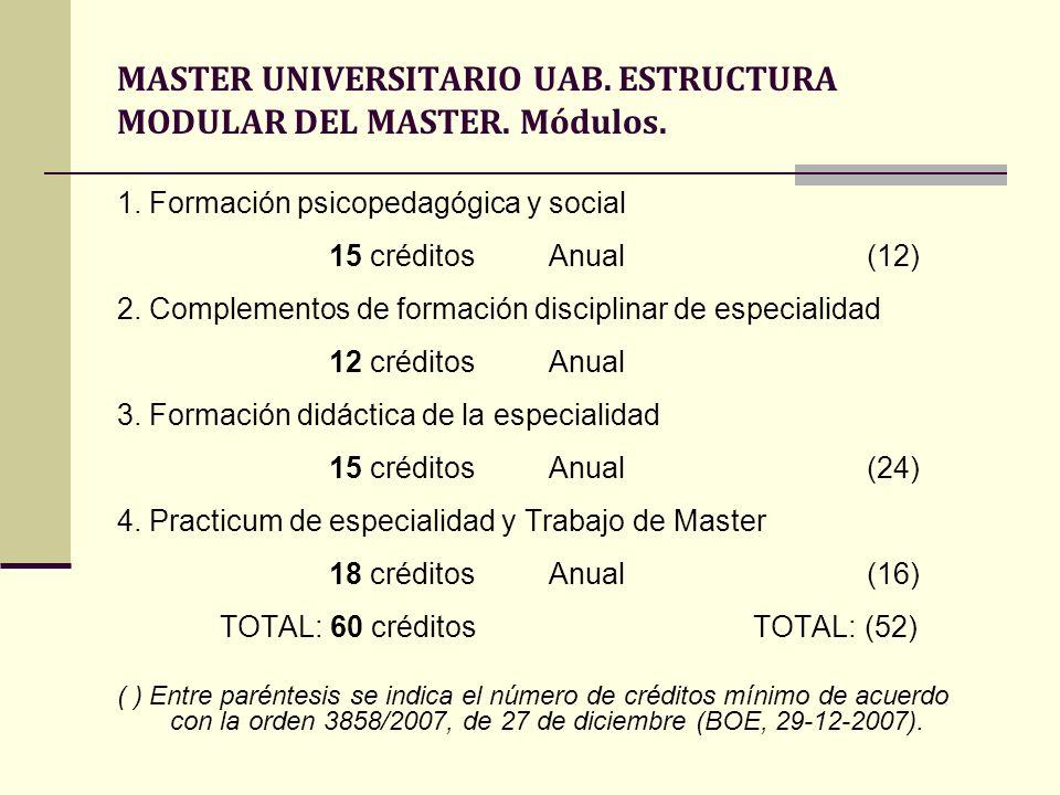 MASTER UNIVERSITARIO UAB. ESTRUCTURA MODULAR DEL MASTER. Módulos.