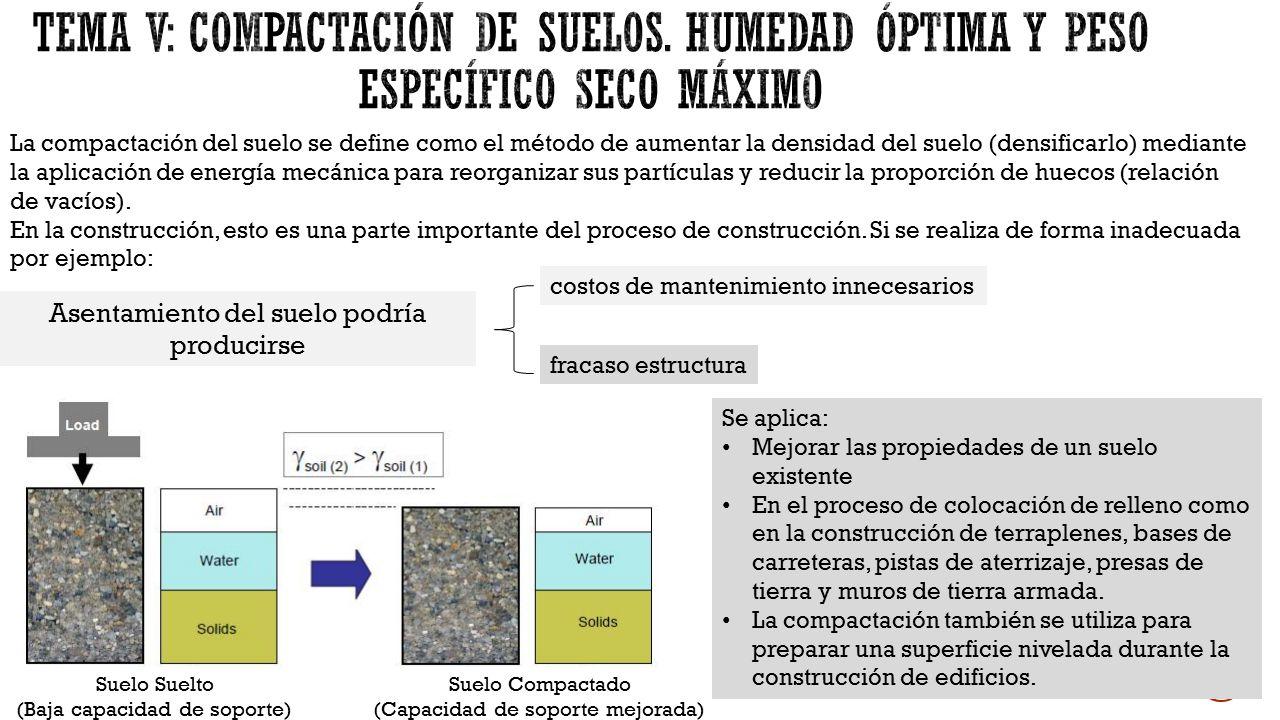 Tema v compactaci n de suelos ppt video online descargar for Como se forma y desarrolla el suelo