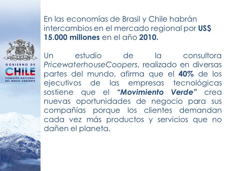 En las economías de Brasil y Chile habrán intercambios en el mercado regional por US$ 15.000 millones en el año 2010.