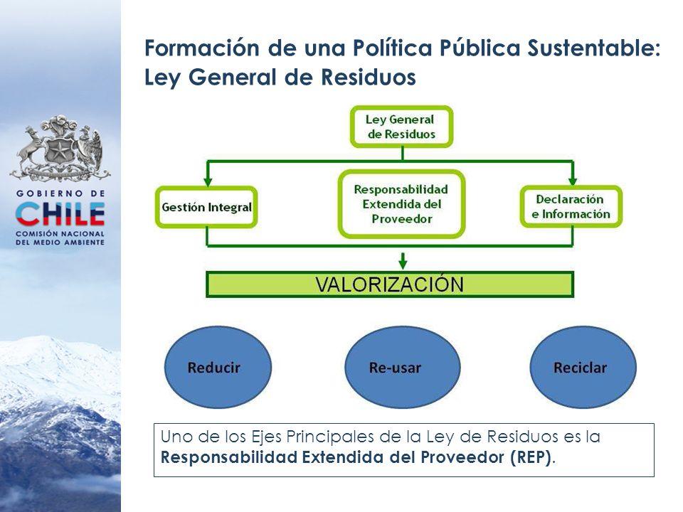 Formación de una Política Pública Sustentable: Ley General de Residuos
