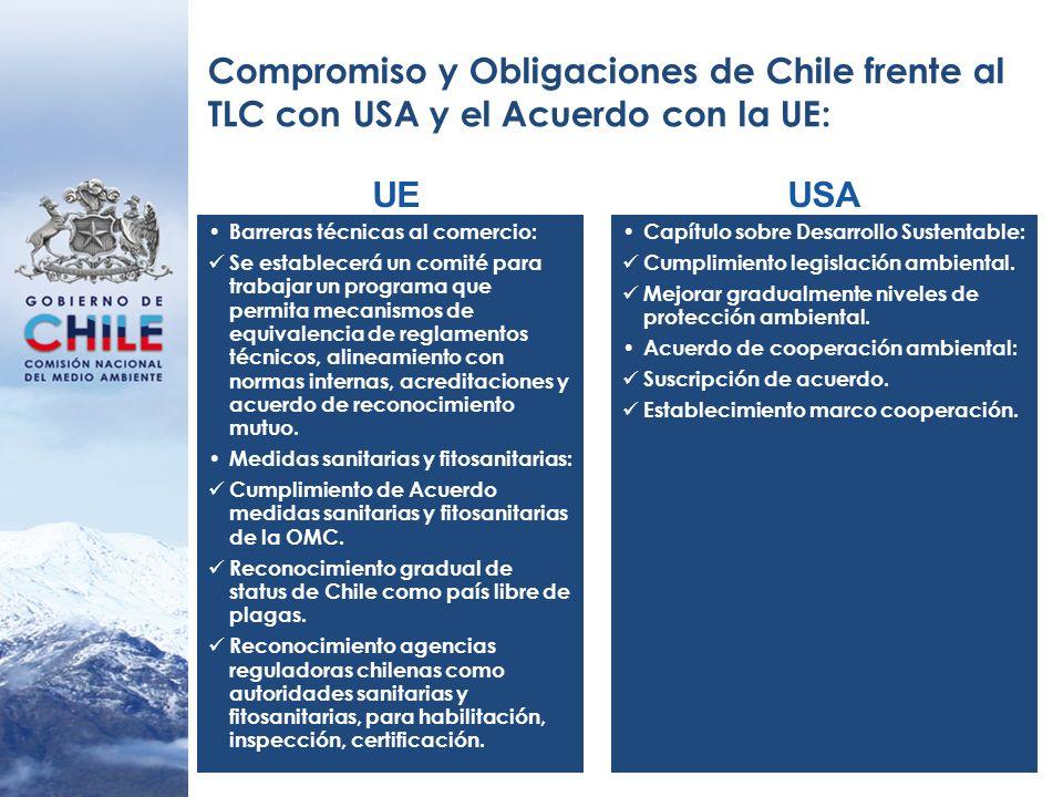 Compromiso y Obligaciones de Chile frente al TLC con USA y el Acuerdo con la UE: