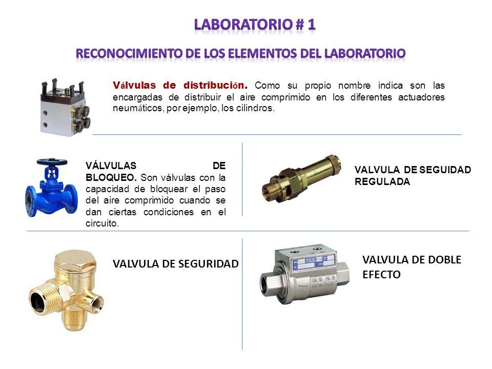 Reconocimiento de los elementos del laboratorio