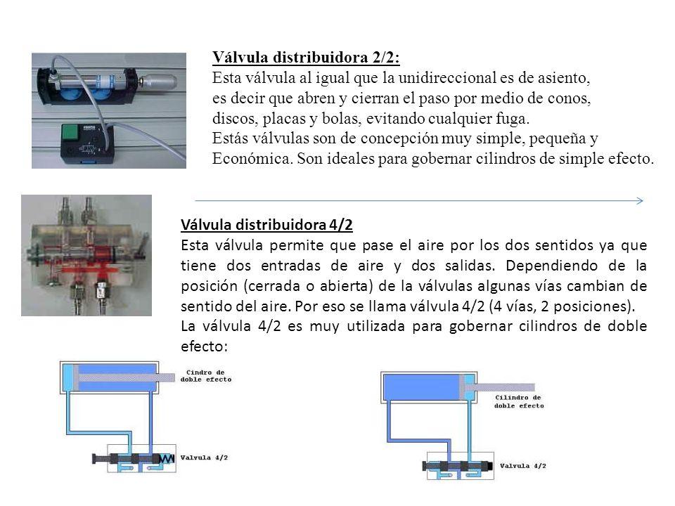 Válvula distribuidora 2/2: