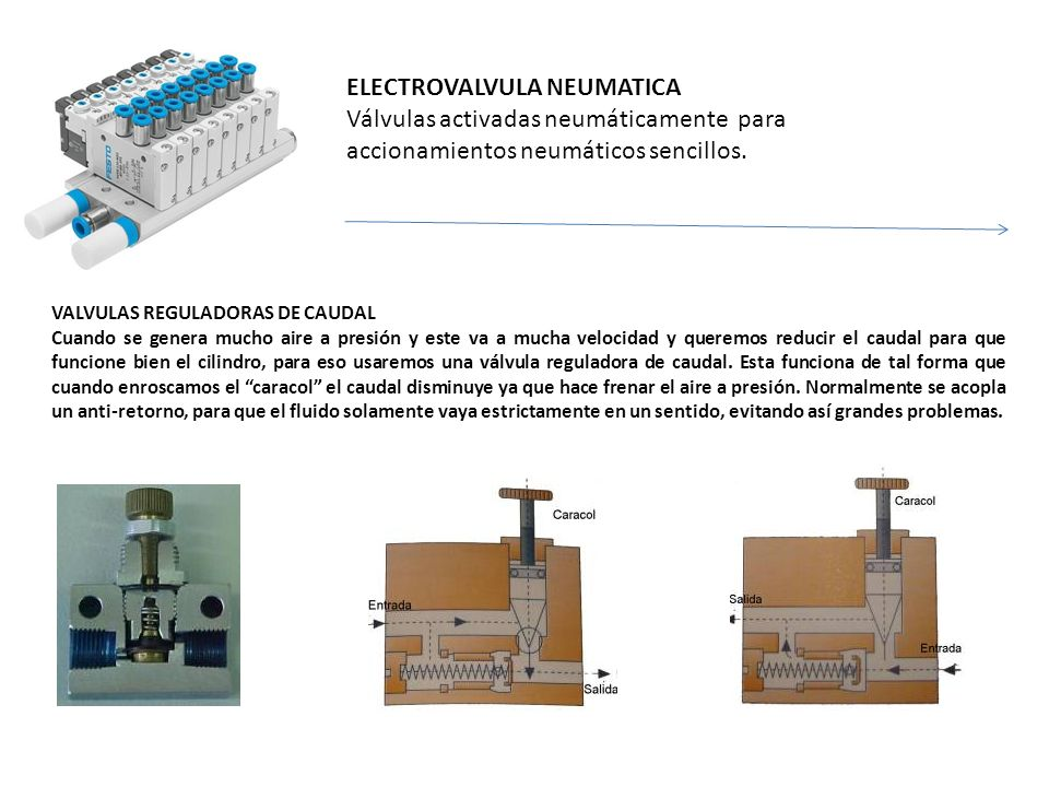 ELECTROVALVULA NEUMATICA