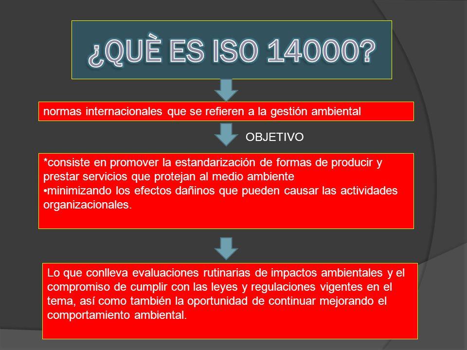 ¿QUÈ ES ISO 14000 normas internacionales que se refieren a la gestión ambiental. OBJETIVO.