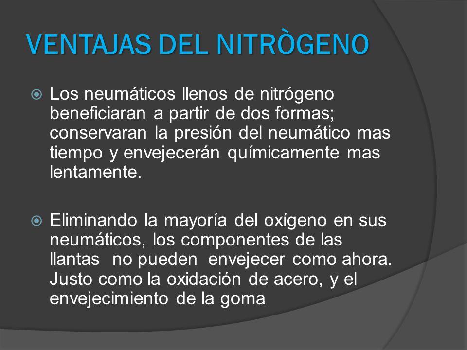 VENTAJAS DEL NITRÒGENO