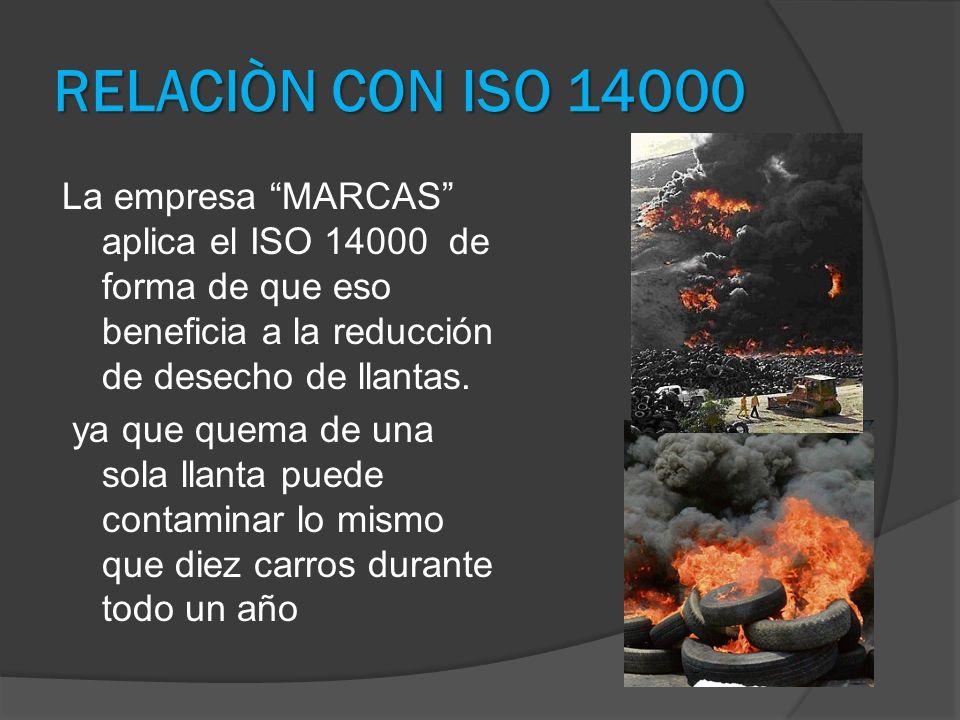 RELACIÒN CON ISO 14000