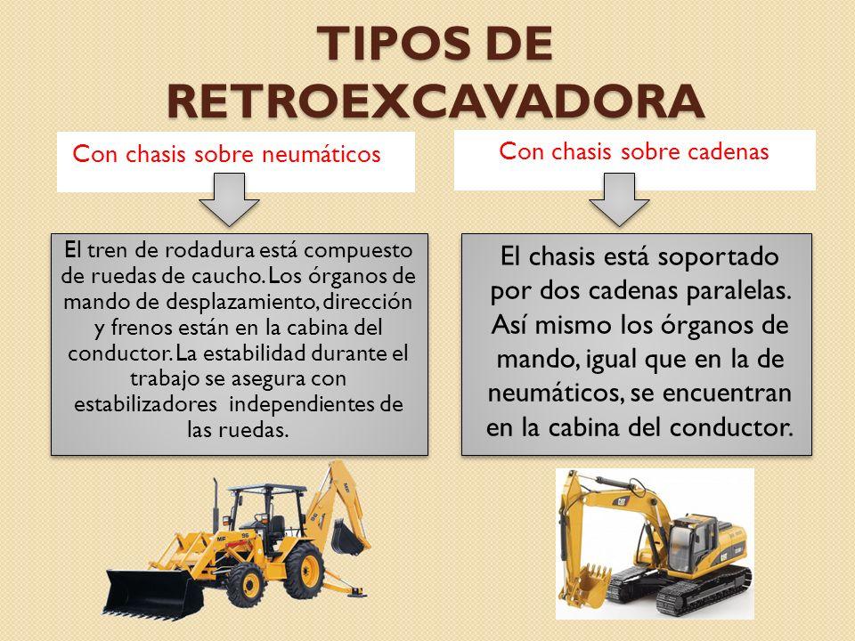 TIPOS DE RETROEXCAVADORA