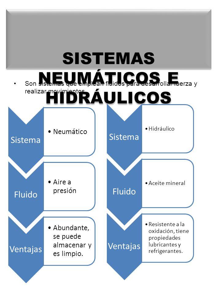 SISTEMAS NEUMÁTICOS E HIDRÁULICOS