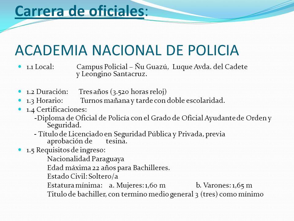 Carrera de oficiales: ACADEMIA NACIONAL DE POLICIA