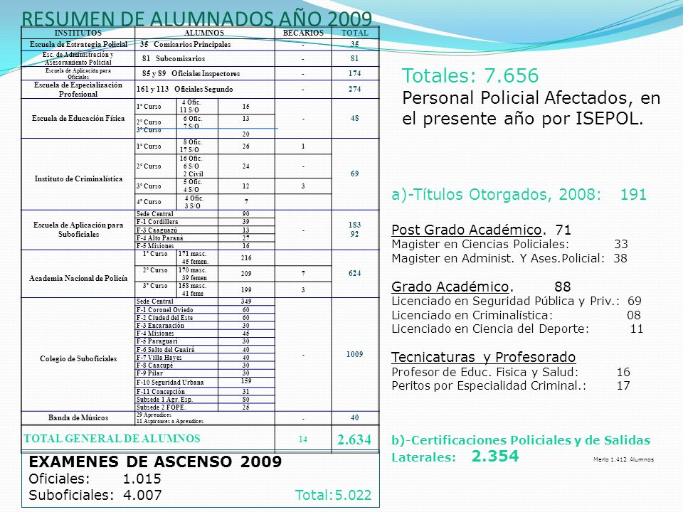 RESUMEN DE ALUMNADOS AÑO 2009