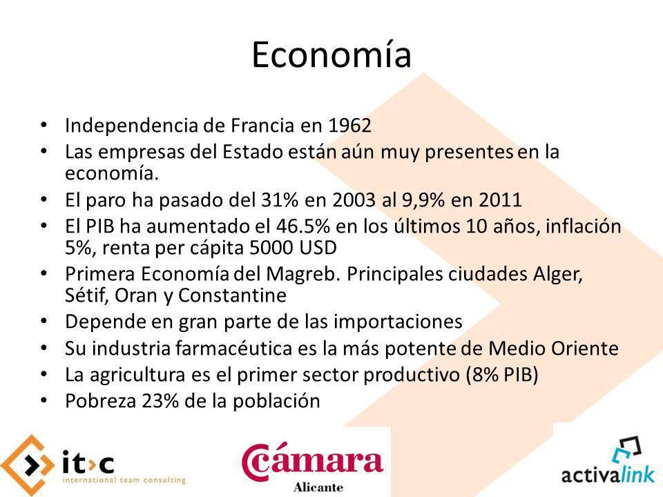 Economía Independencia de Francia en 1962