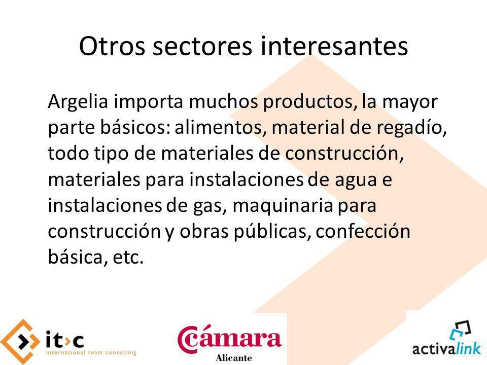 Otros sectores interesantes