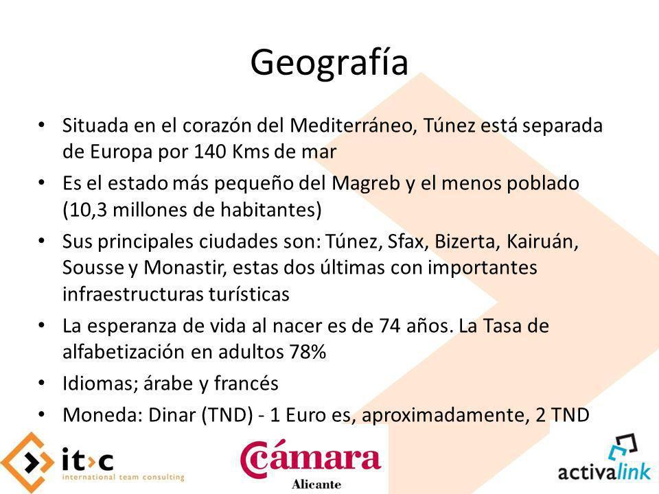Geografía Situada en el corazón del Mediterráneo, Túnez está separada de Europa por 140 Kms de mar.