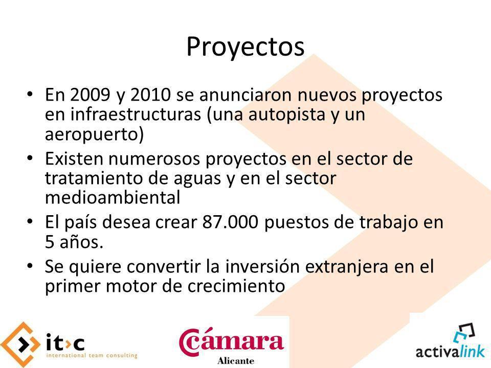 Proyectos En 2009 y 2010 se anunciaron nuevos proyectos en infraestructuras (una autopista y un aeropuerto)