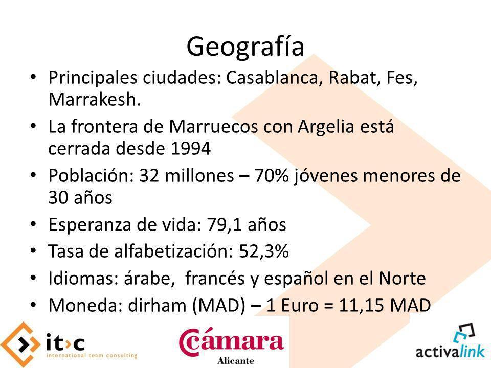 Geografía Principales ciudades: Casablanca, Rabat, Fes, Marrakesh.