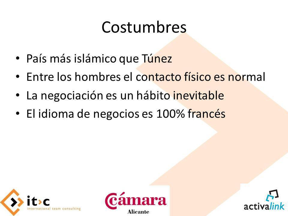 Costumbres País más islámico que Túnez