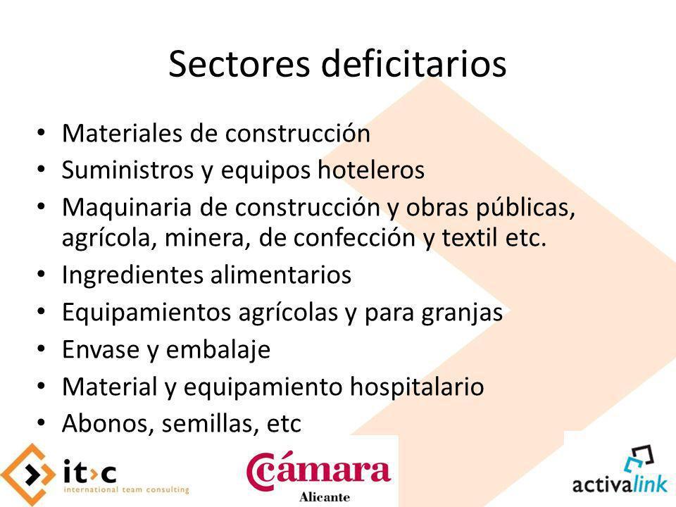 Sectores deficitarios