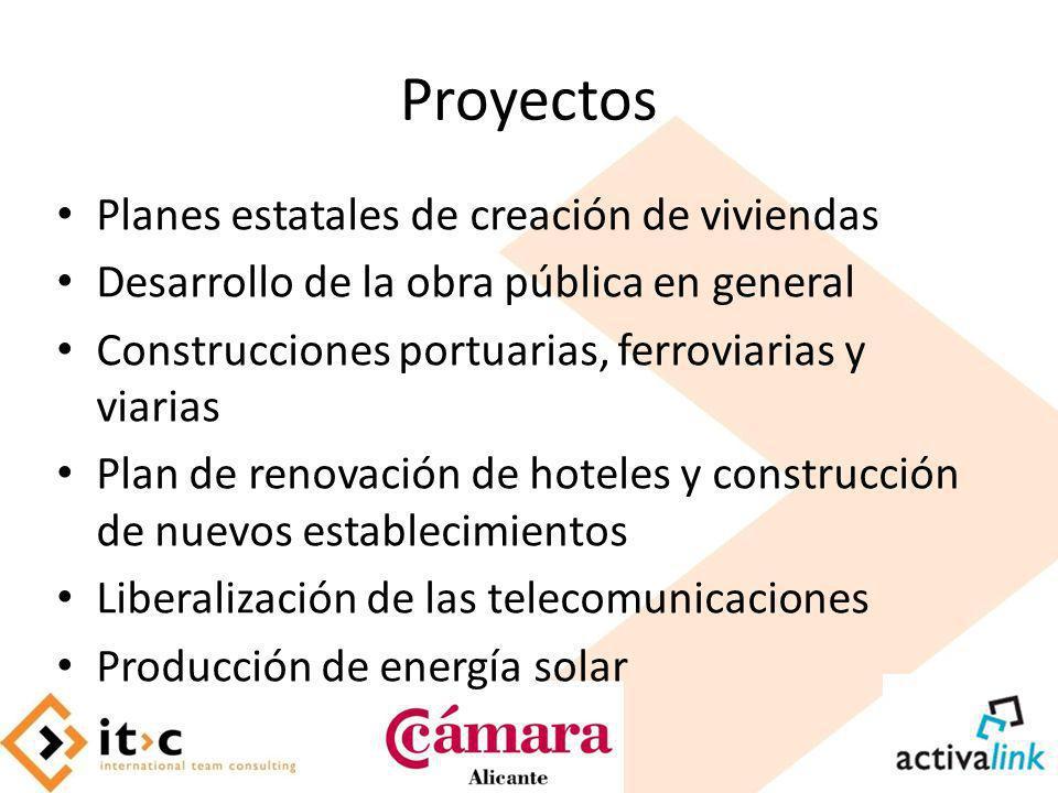 Proyectos Planes estatales de creación de viviendas