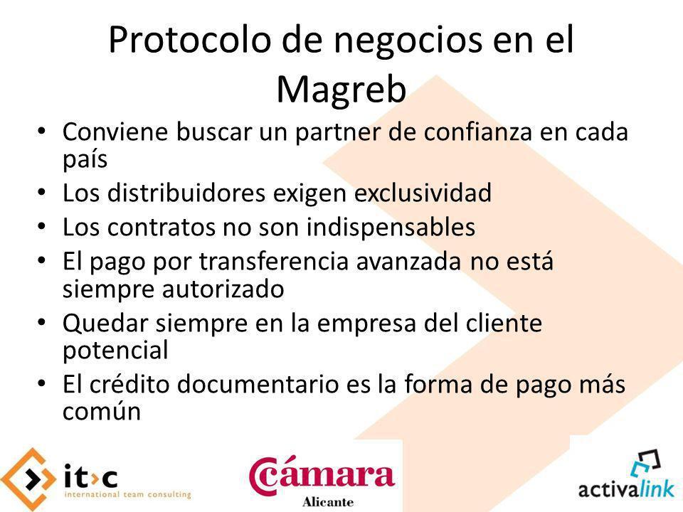 Protocolo de negocios en el Magreb