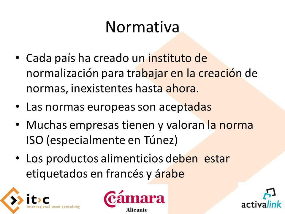 Normativa Cada país ha creado un instituto de normalización para trabajar en la creación de normas, inexistentes hasta ahora.
