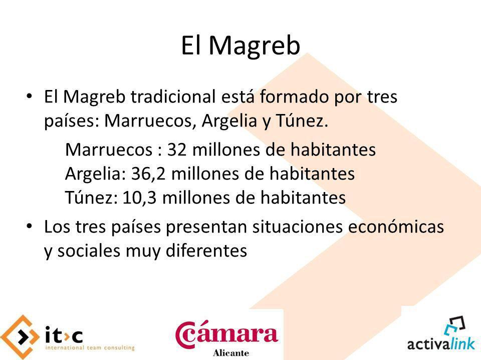 El Magreb El Magreb tradicional está formado por tres países: Marruecos, Argelia y Túnez.