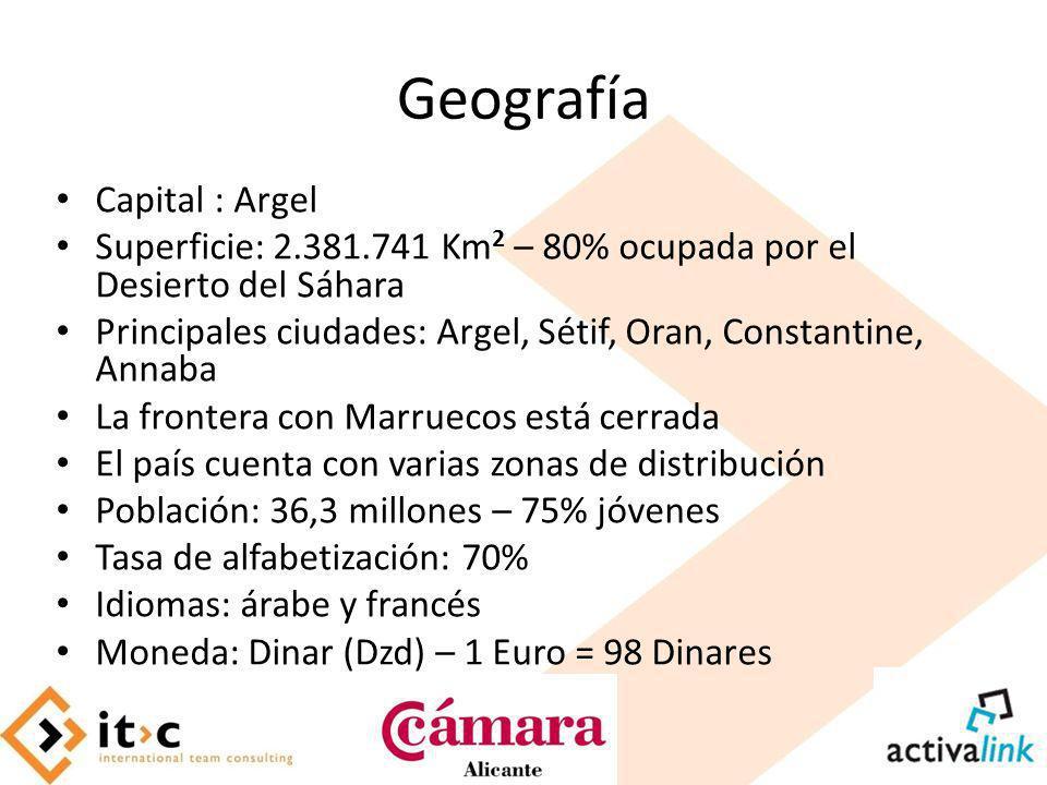 Geografía Capital : Argel