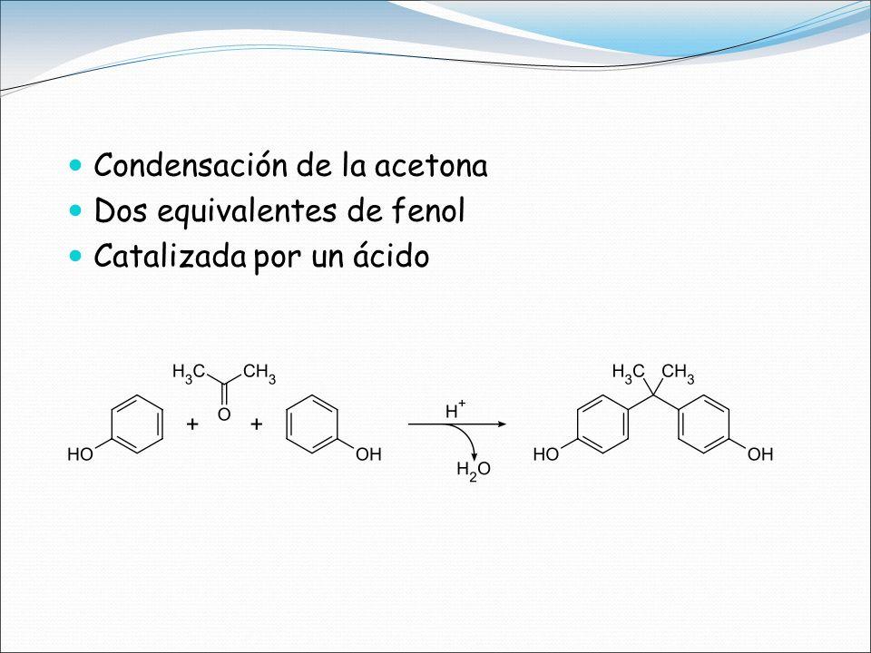 Condensación de la acetona