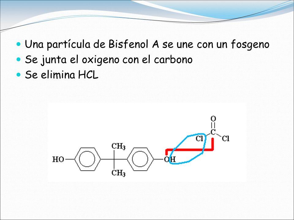 Una partícula de Bisfenol A se une con un fosgeno