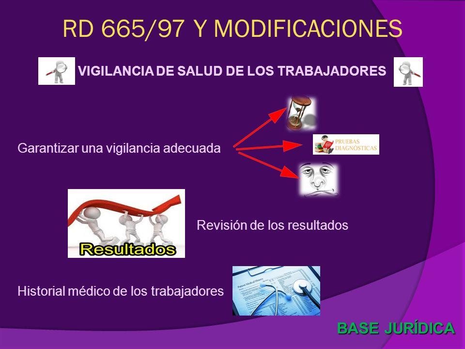 VIGILANCIA DE SALUD DE LOS TRABAJADORES