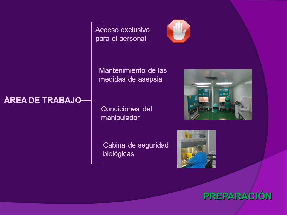 PREPARACIÓN ÁREA DE TRABAJO Acceso exclusivo para el personal