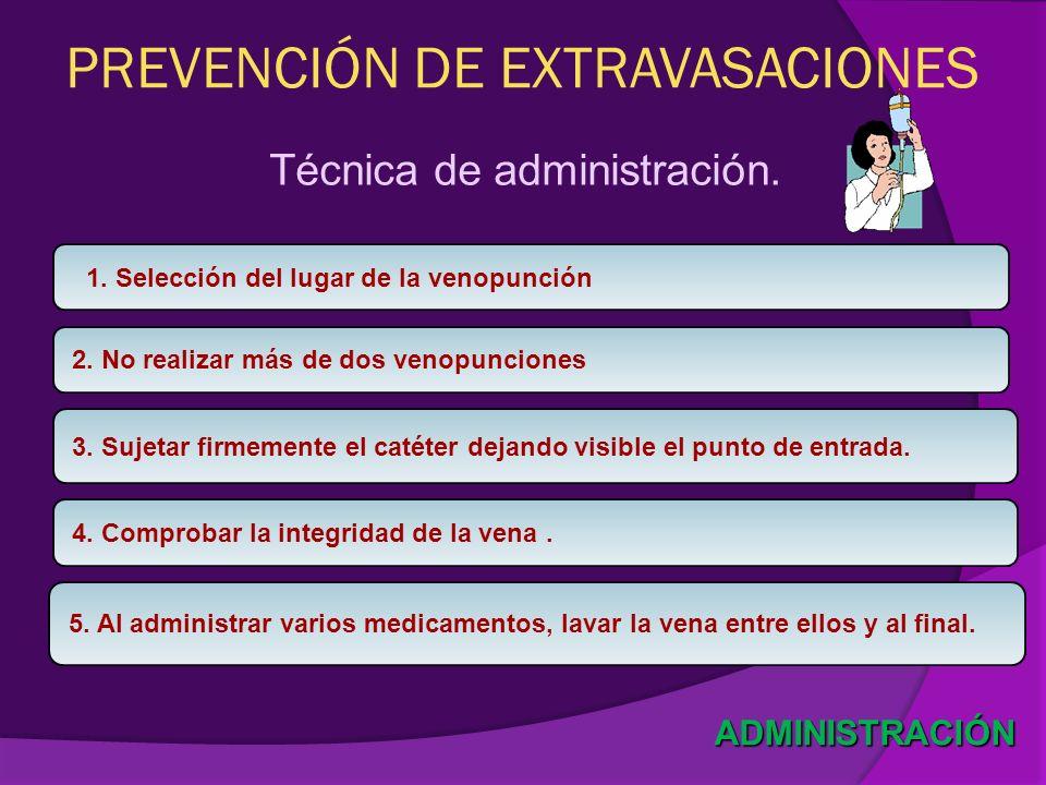 PREVENCIÓN DE EXTRAVASACIONES