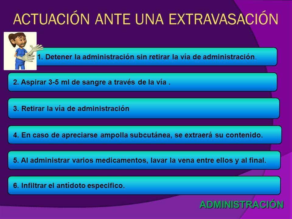 ACTUACIÓN ANTE UNA EXTRAVASACIÓN