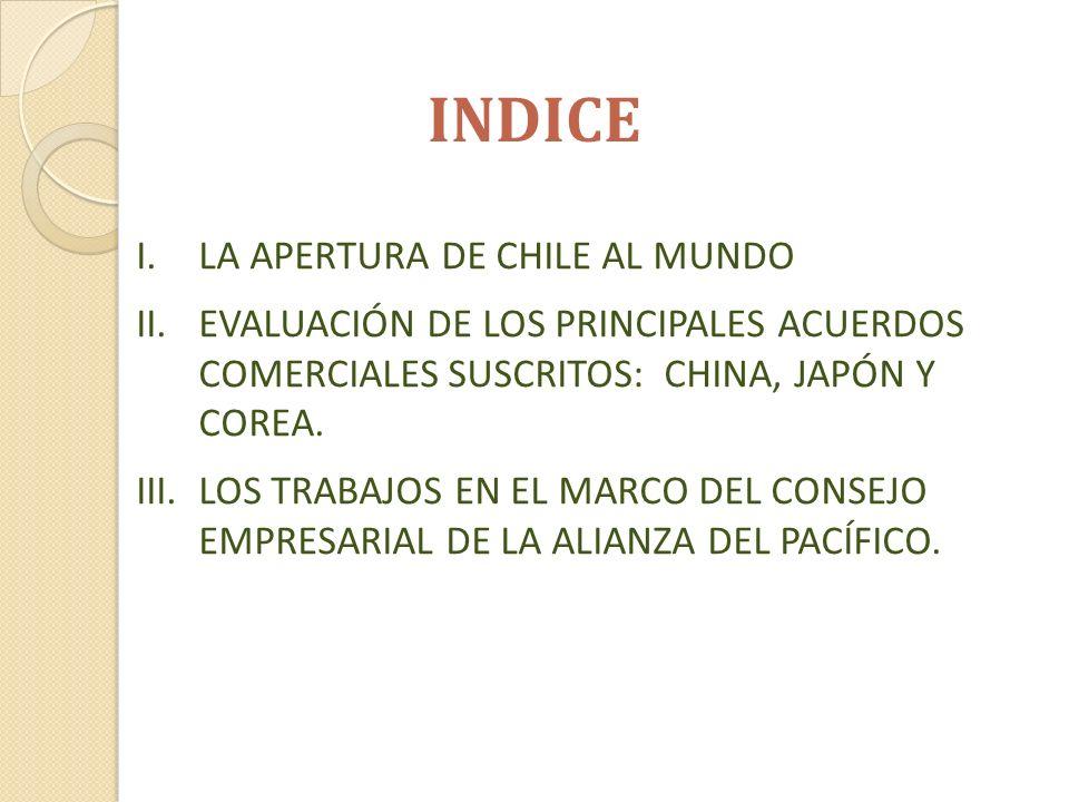INDICE LA APERTURA DE CHILE AL MUNDO