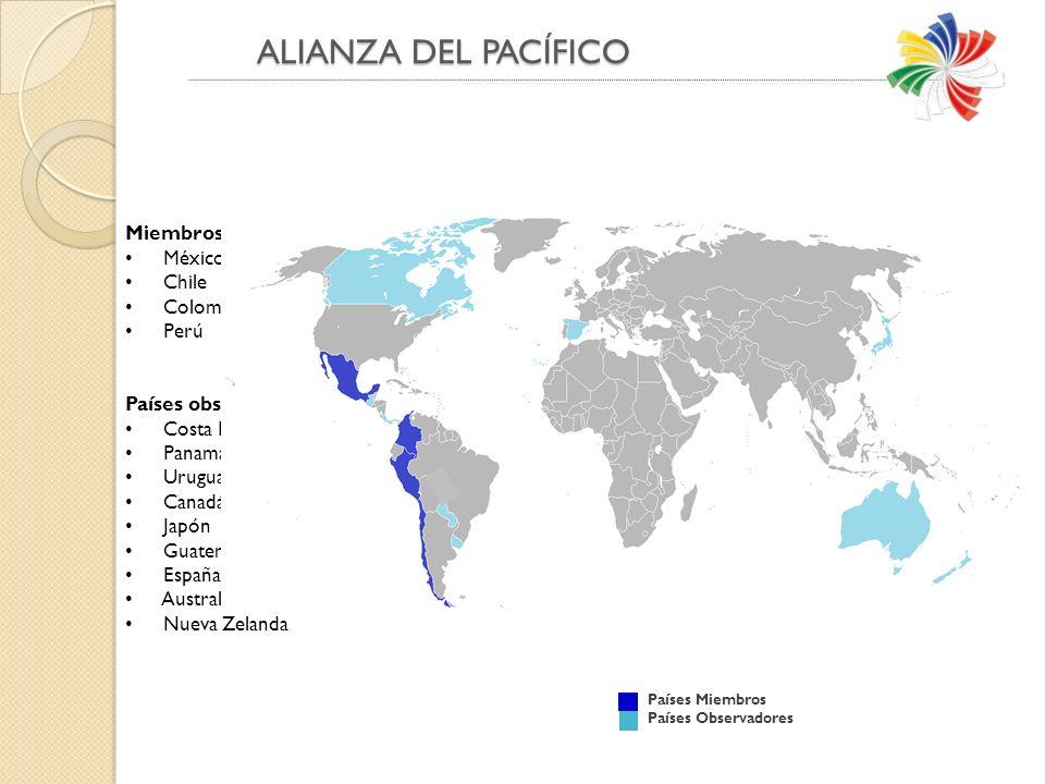 ALIANZA DEL PACÍFICO Miembros plenos México Chile Colombia Perú