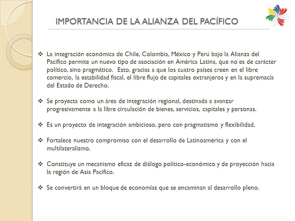 IMPORTANCIA DE LA ALIANZA DEL PACÍFICO
