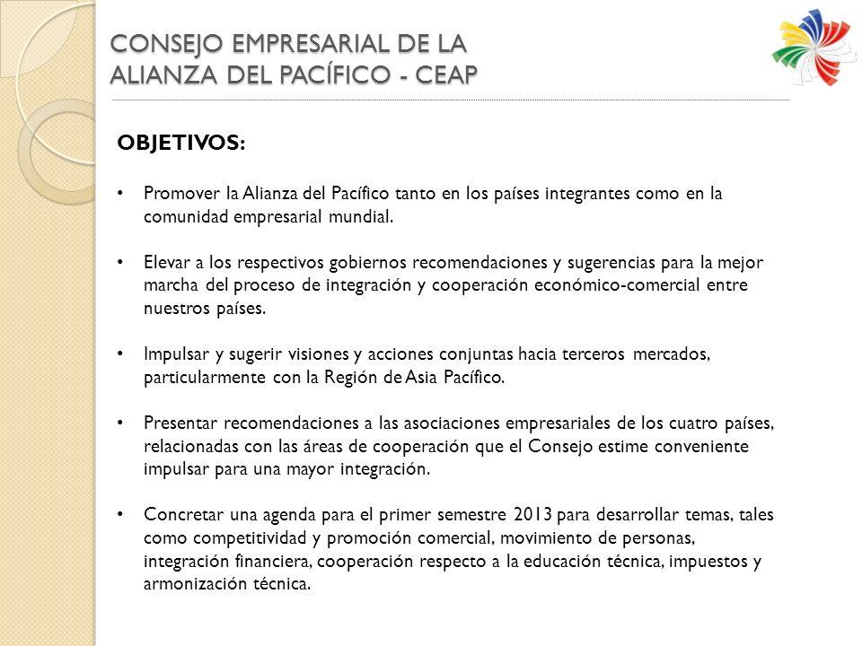 CONSEJO EMPRESARIAL DE LA ALIANZA DEL PACÍFICO - CEAP