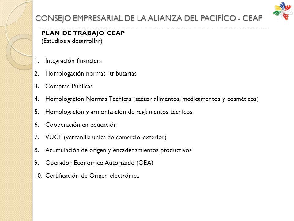 CONSEJO EMPRESARIAL DE LA ALIANZA DEL PACIFÍCO - CEAP