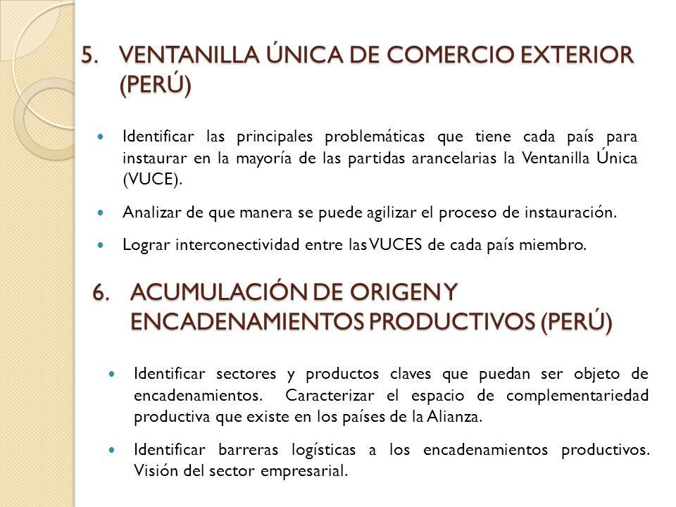 VENTANILLA ÚNICA DE COMERCIO EXTERIOR (PERÚ)