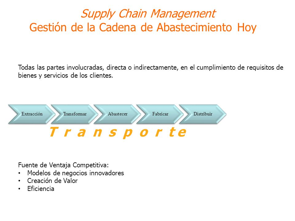 T r a n s p o r t e Supply Chain Management