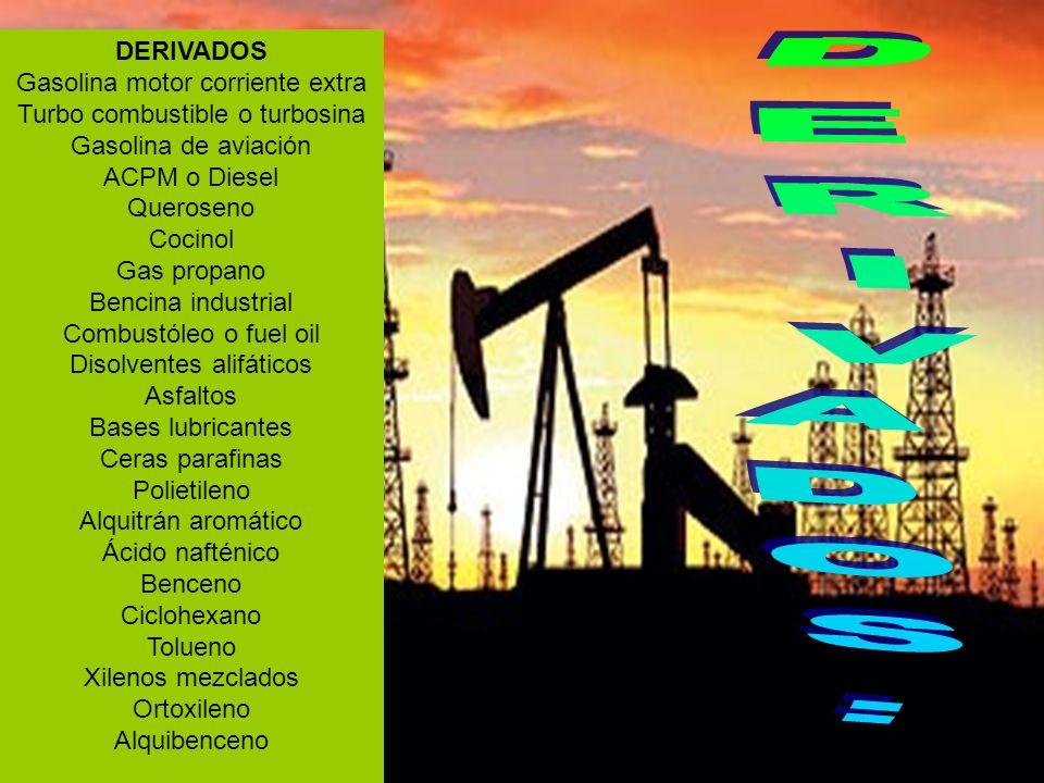 DERIVADOS: DERIVADOS Gasolina motor corriente extra