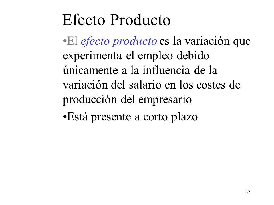 Efecto Producto