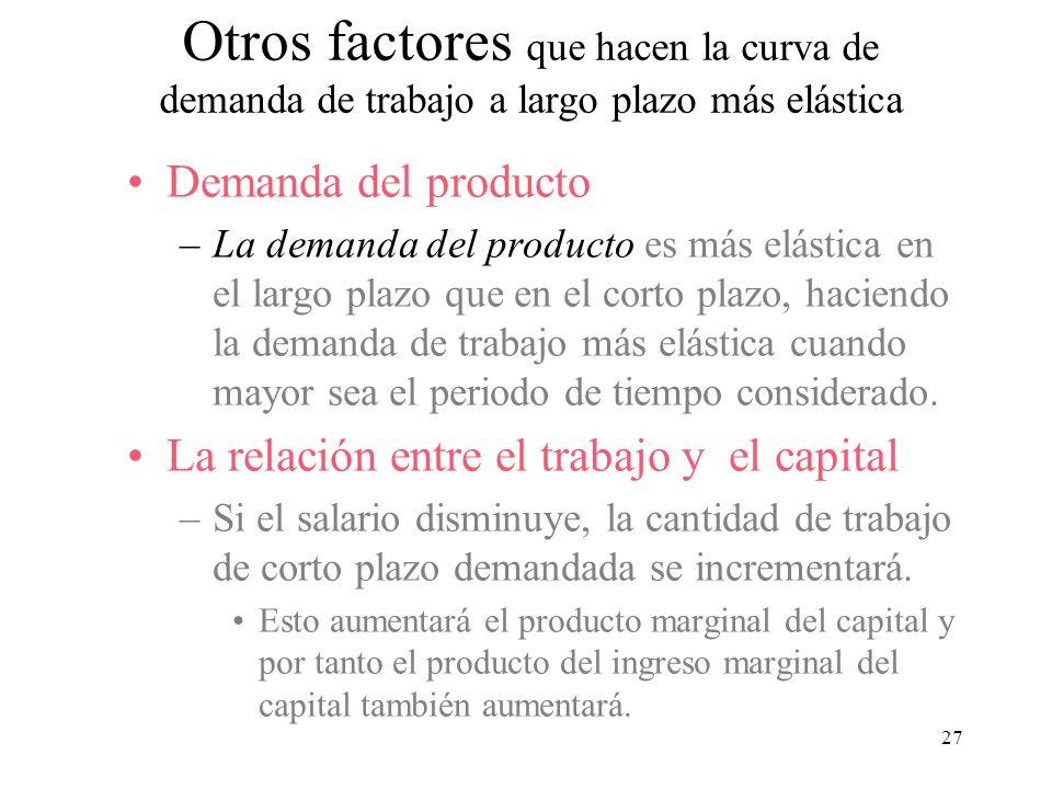 Otros factores que hacen la curva de demanda de trabajo a largo plazo más elástica