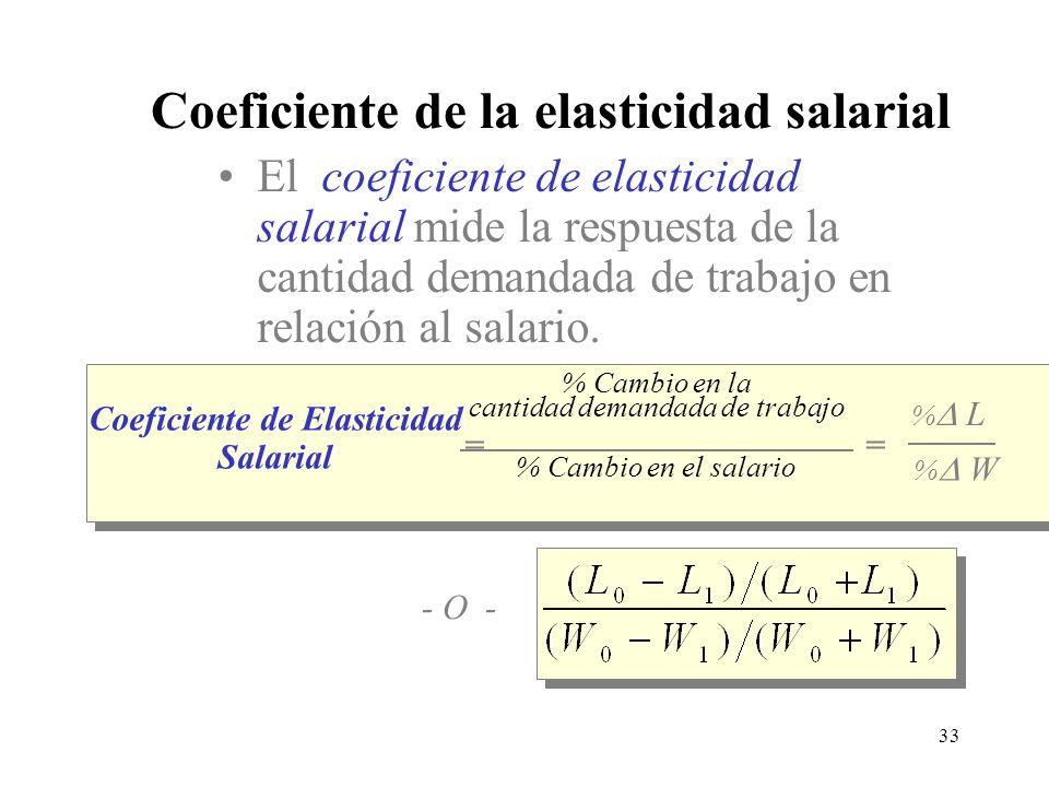 Coeficiente de la elasticidad salarial