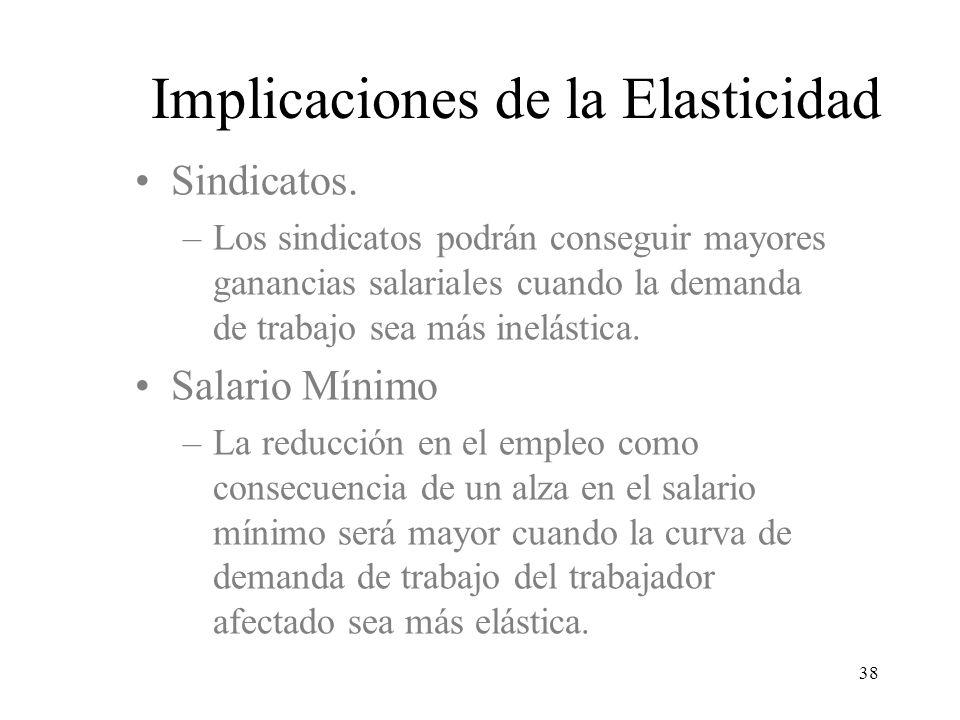 Implicaciones de la Elasticidad