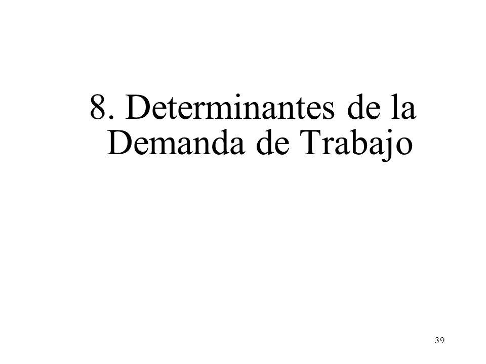 8. Determinantes de la Demanda de Trabajo