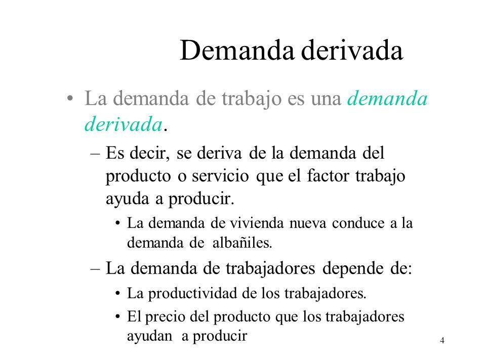 Demanda derivada La demanda de trabajo es una demanda derivada.